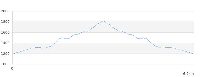 磐梯山標高図