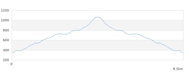 銚子ヶ口標高図