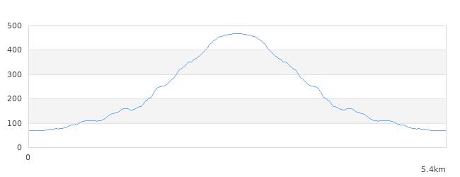 三輪山標高図