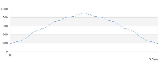 野坂岳標高図
